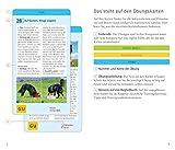 Hunde-Clicker-Box: Plus Clicker für sofortigen Spielspaß (GU Tier-Box) -